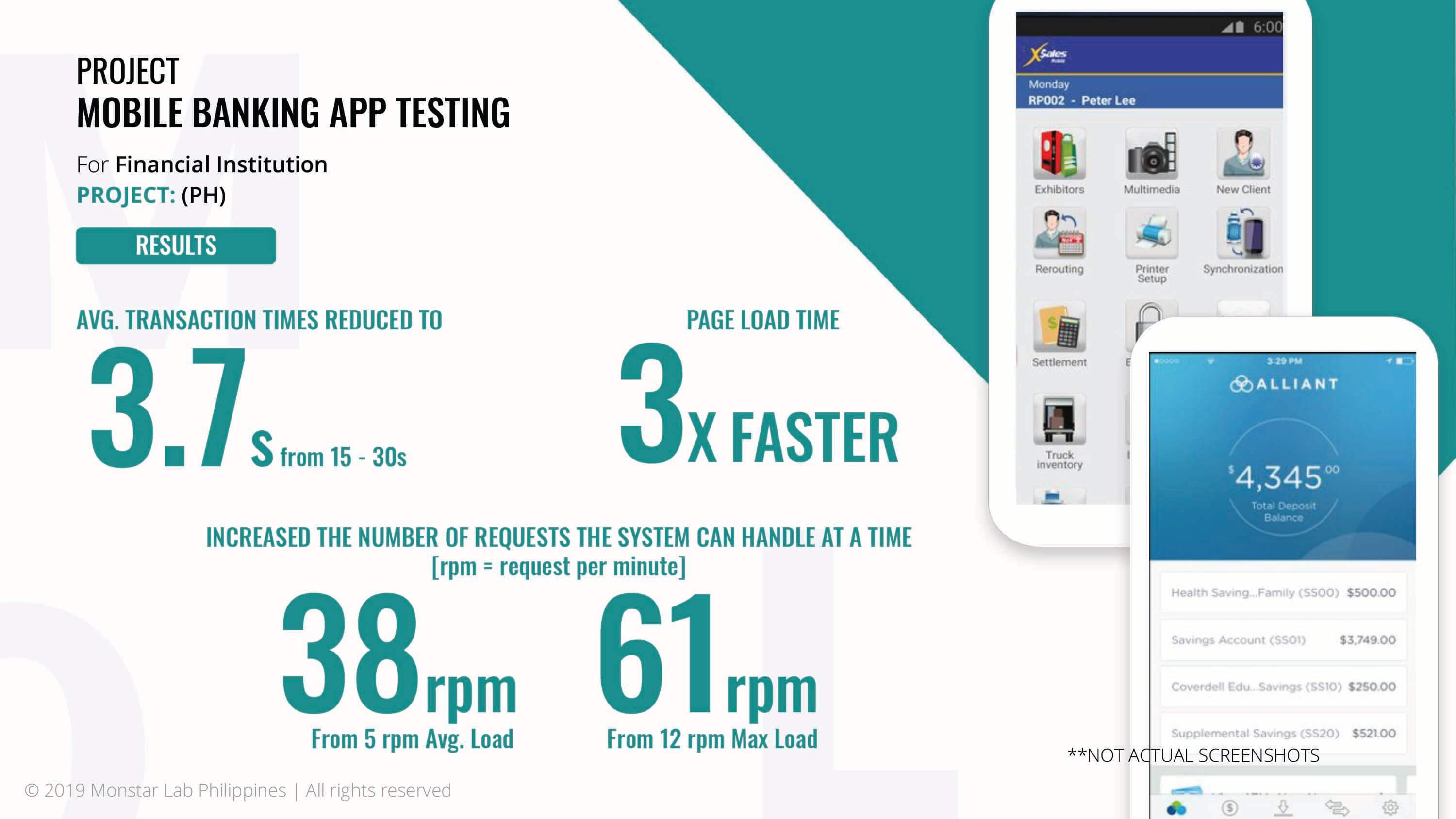 Mobile banking app testing, Monstar Lab PH fintech app testing case study results